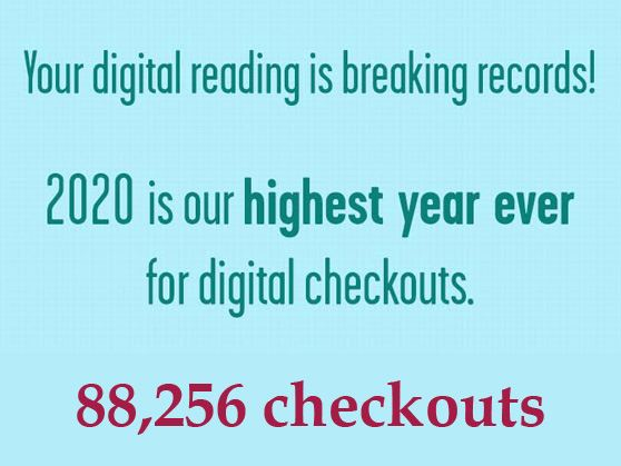 Record Setting Digital Checkouts in 2020